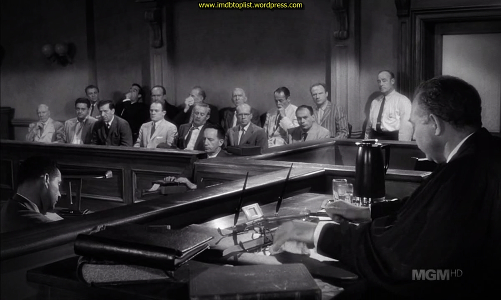 the reflection of personalities in twelve angry men The twelve jurors in twelve angry men have unique backgrounds and personalities as the only one who initially votes not guilty and the one whose thoughtful consideration of the evidence and.
